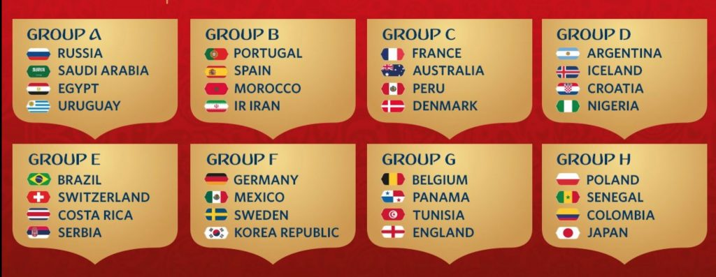 https://www.orlandocitysc.com/post/2017/12/01/groups-set-2018-fifa-world-cup-russia